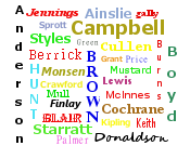 picture of surnames